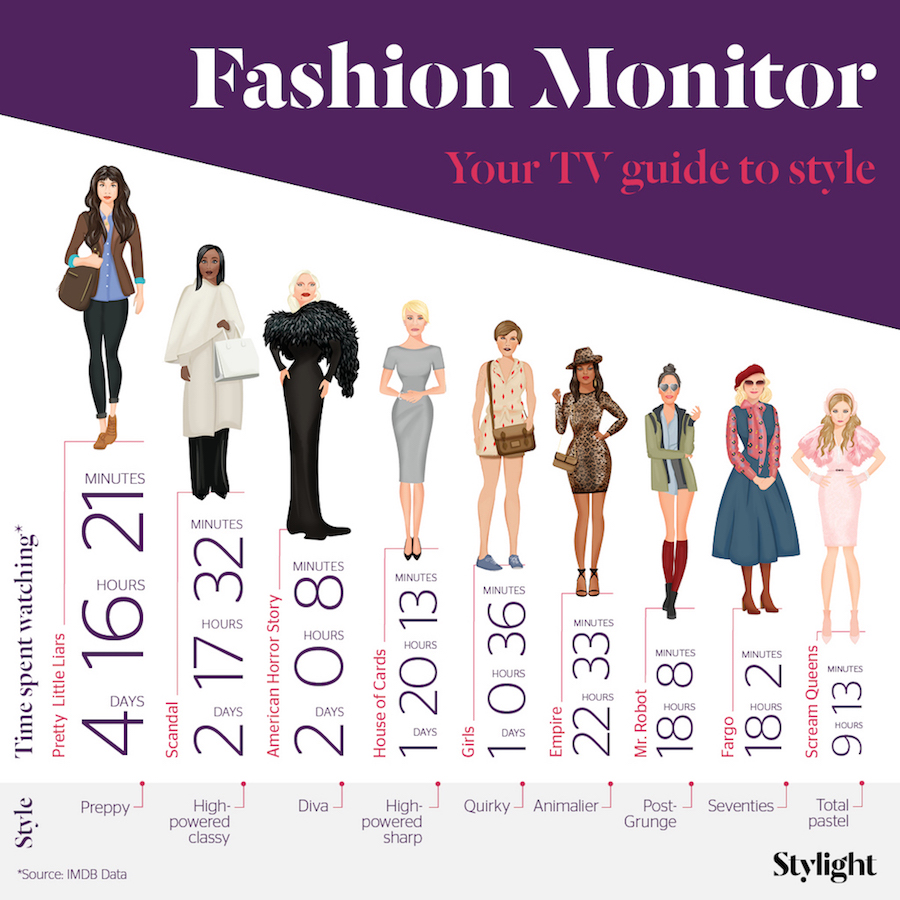 Serie Tv 2016-2017 - Fashion Monitor di Stylight
