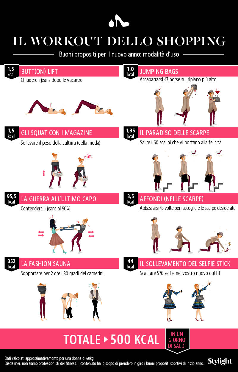 Infografica il Workout dello Shopping Stylight